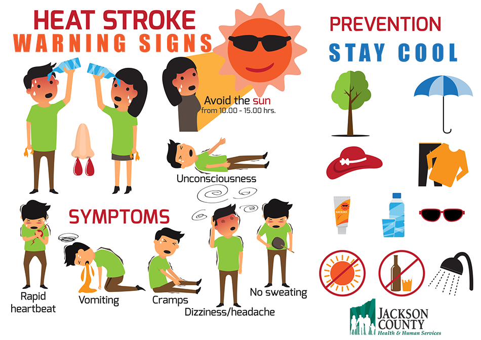heat stroke warnings
