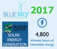 Blue Sky Solar Energy Generation