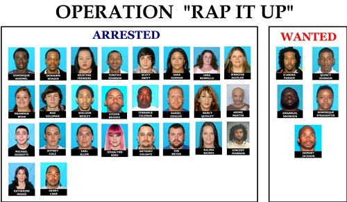 Dozens Arrested in State and Federal Drugs and Firearms Case