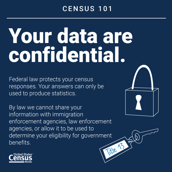 Your data is confidential.