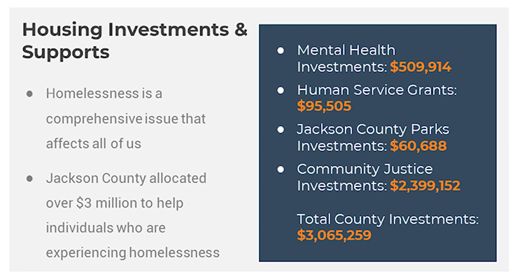 Jackson County Housing Investments