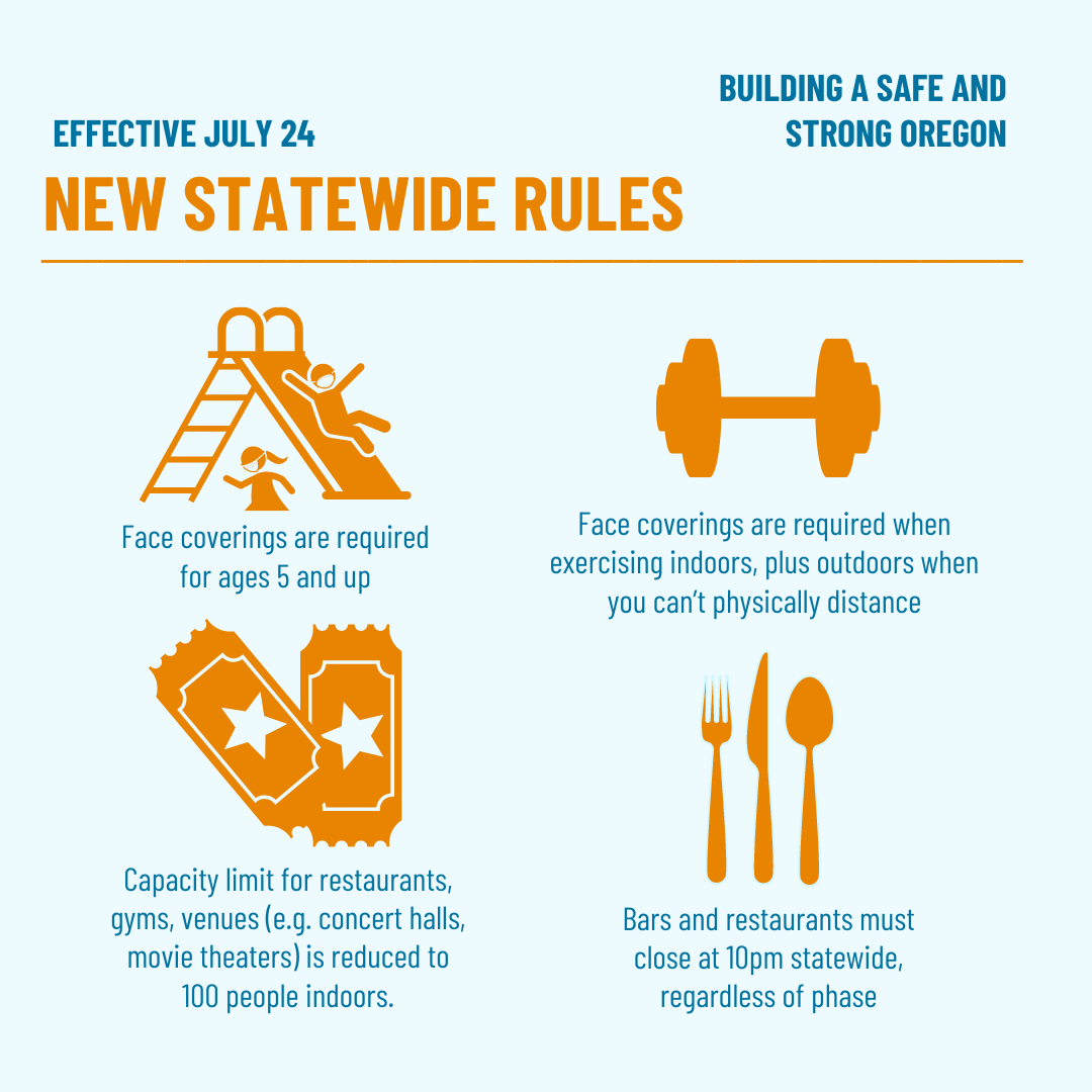 New Statewide Rules - July 24, 2020